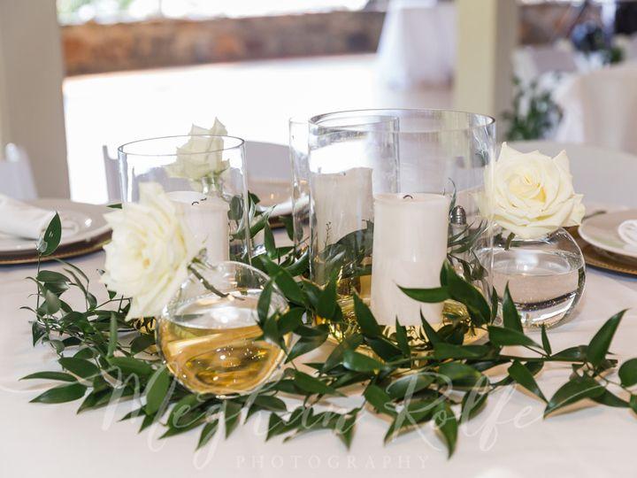 Tmx Img 1879 51 1028005 Statesville, NC wedding planner