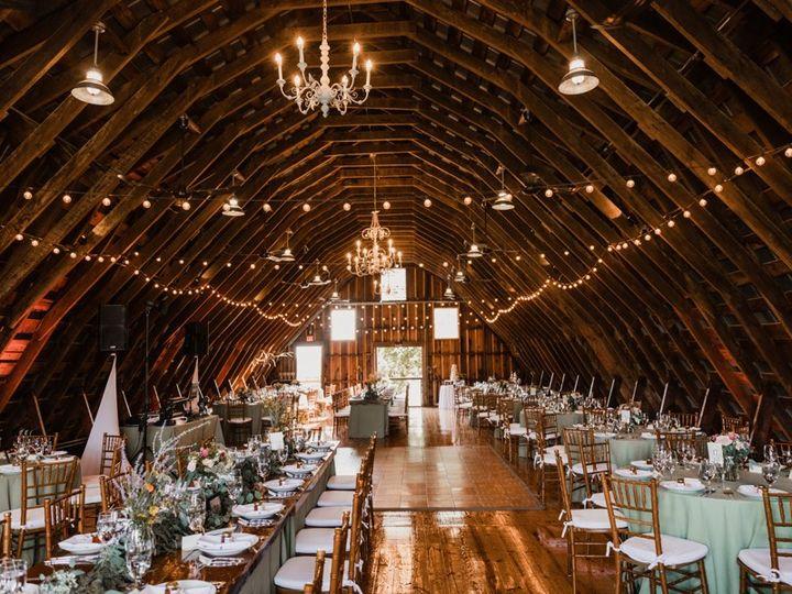 Tmx Barbaraophotography 09 07 19 6 1 51 660105 1572025692 Round Hill, VA wedding venue