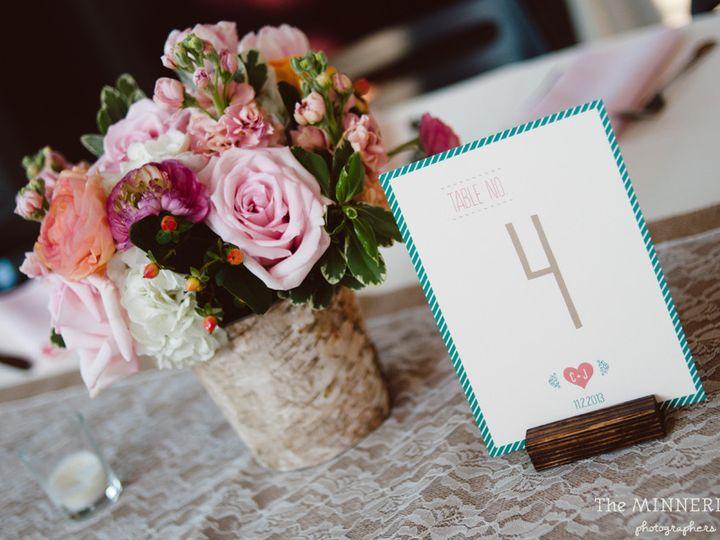 Tmx 1388716222439 Nosenzo 123 McKinney, TX wedding planner