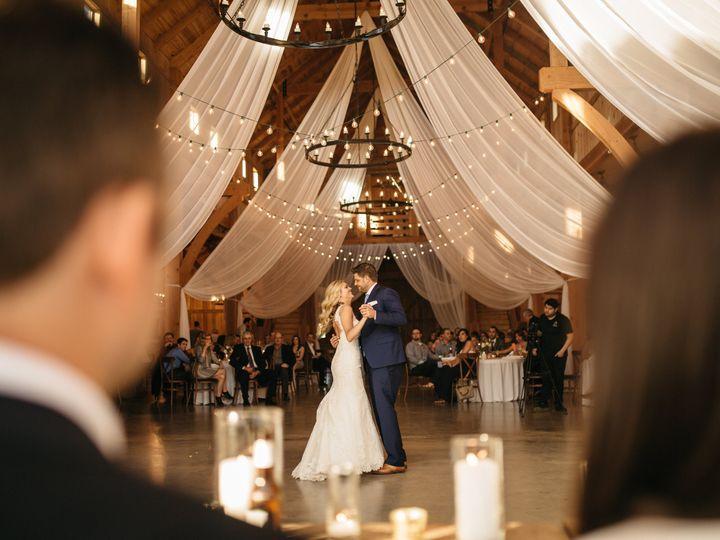 Tmx 1466444817474 Zemlicka 5927 McKinney, TX wedding planner