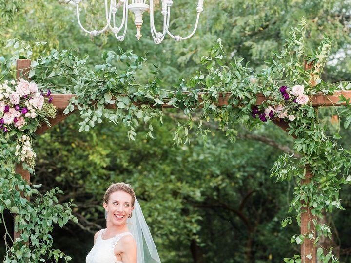 Tmx Favorites 62 51 172105 McKinney, TX wedding planner