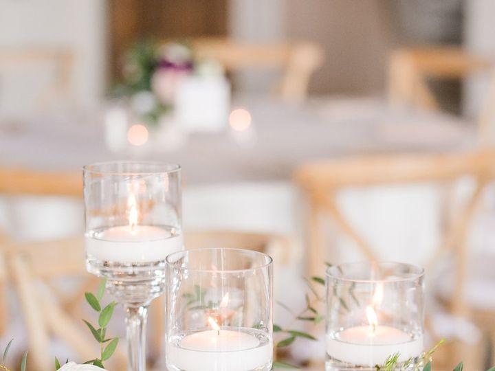 Tmx Favorites 90 51 172105 McKinney, TX wedding planner