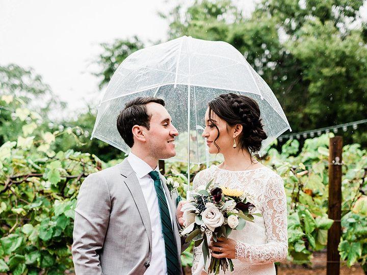 Tmx Girasolewed 67 51 172105 McKinney, TX wedding planner