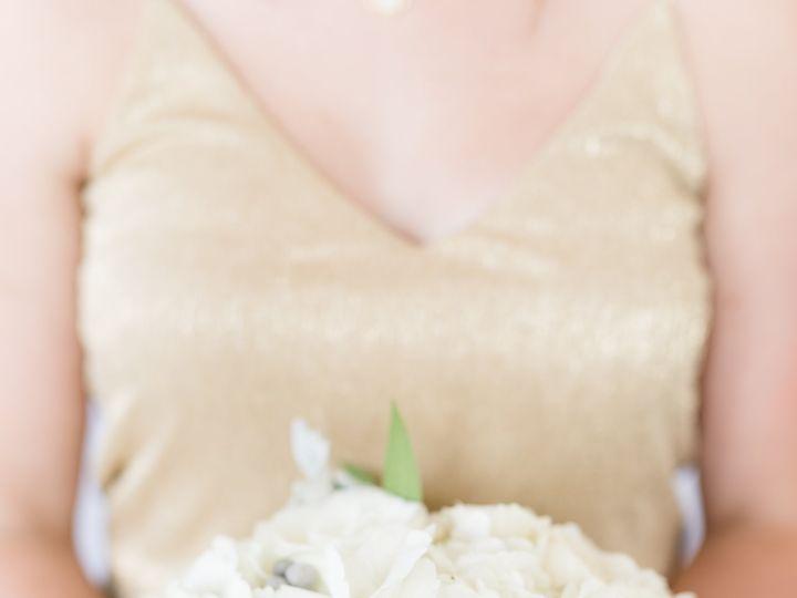 Tmx Photographersfavorites 254 51 172105 McKinney, TX wedding planner