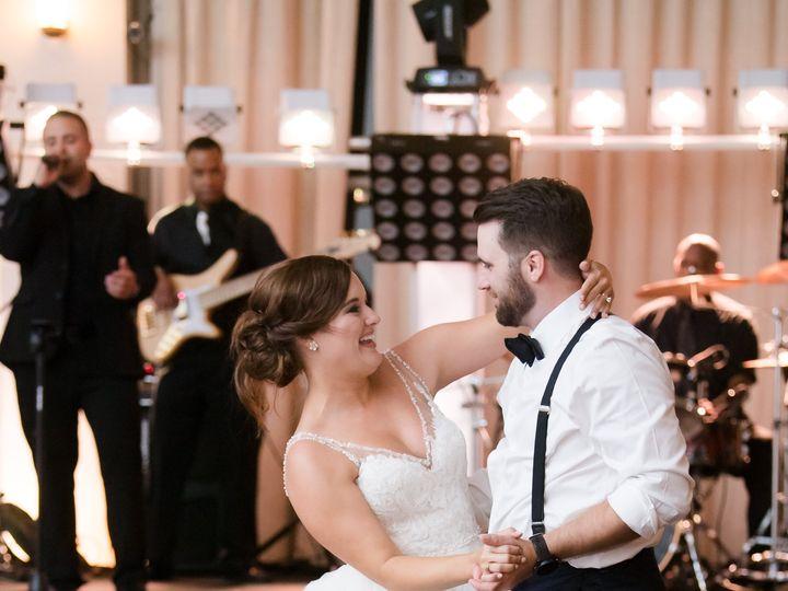 Tmx Photographersfavorites 539 51 172105 McKinney, TX wedding planner