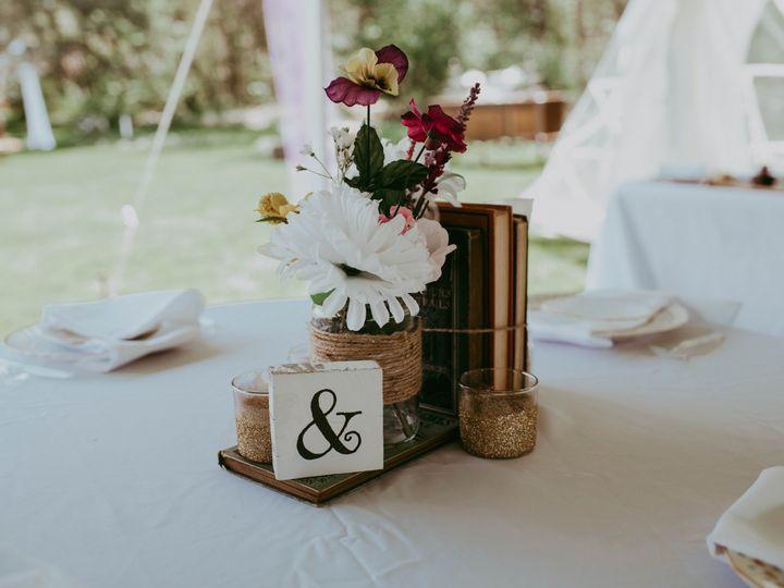 Tmx Dsc 9523 51 724105 160097363167052 Deltona, FL wedding photography