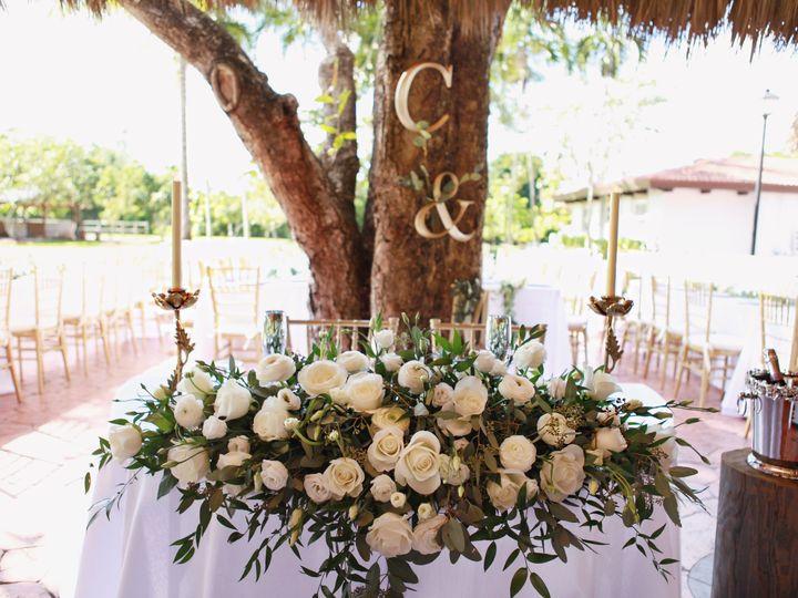Tmx 2ec02847 3336 4550 B031 D89283a26ea9 51 1961205 158708803730275 Homestead, FL wedding venue