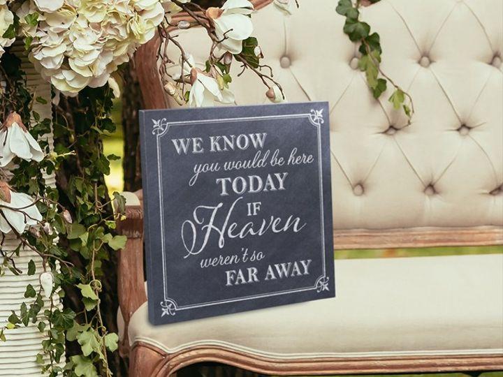 Tmx Memorial Sign 51 1635205 1573155465 Cincinnati, OH wedding favor