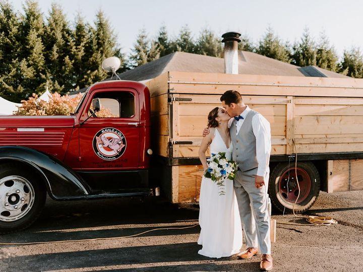 Tmx Schneider 815 51 967205 1555709168 Vancouver, WA wedding planner