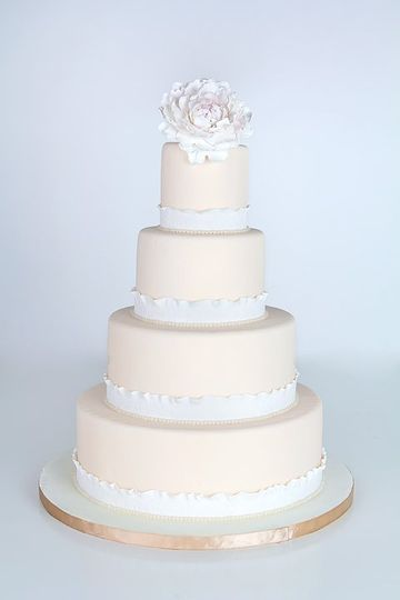 cake02web