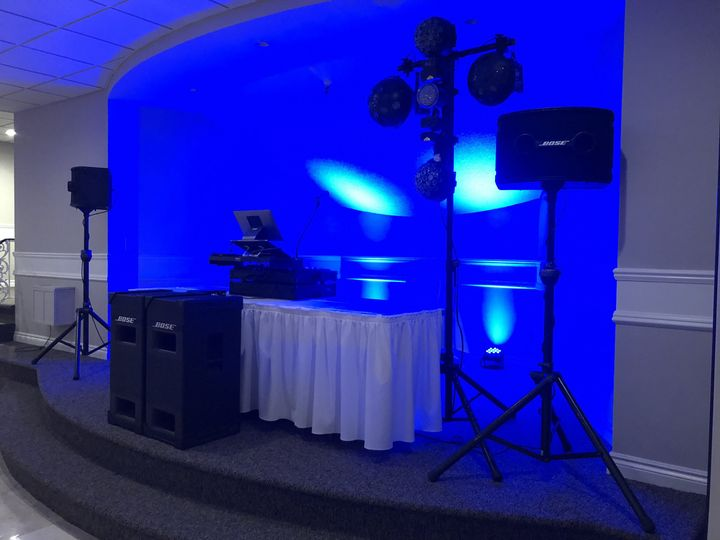 Party package setup