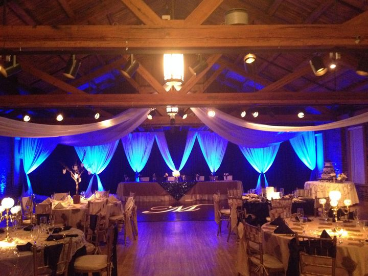 Top Of The Market Venue Dayton Oh Weddingwire