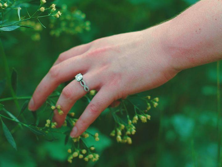 Tmx Hand Grass 51 1899505 157810103338846 Murchison, TX wedding videography