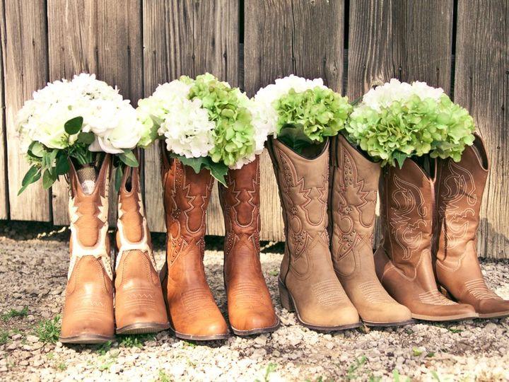Tmx Shutterstock 1016493589 51 1902605 161005066197141 Johnson City, TX wedding venue