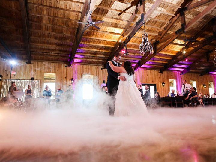 Tmx Cloud 51 910705 1568739219 Frisco, TX wedding dj