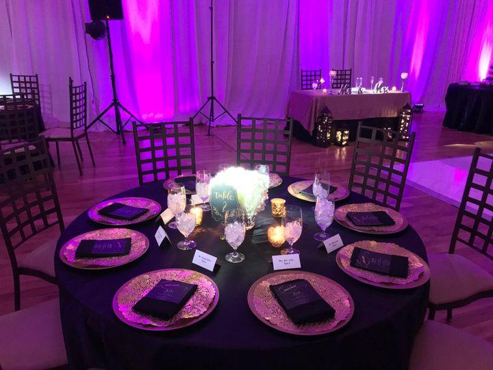 Tmx Img 5264 51 910705 1568739246 Frisco, TX wedding dj