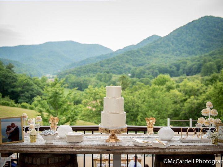 Tmx 609 Walrod Petersen Web 51 962705 1559582197 Asheville, NC wedding planner