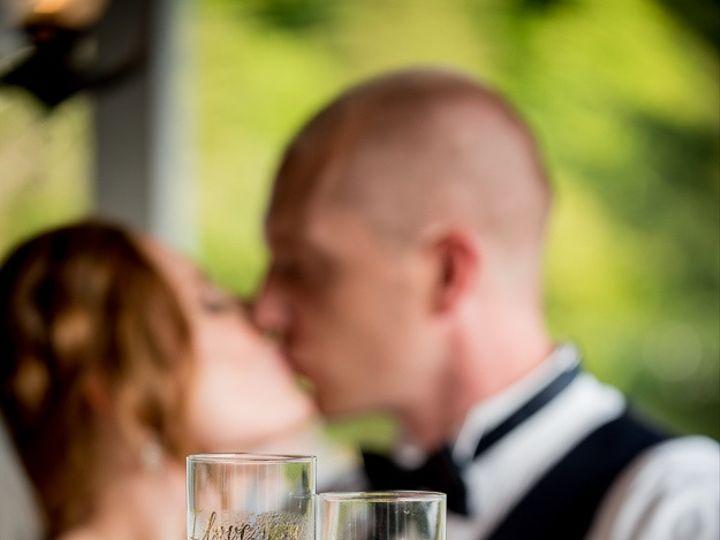 Tmx 640 Walrod Petersen Web 51 962705 1559582196 Asheville, NC wedding planner