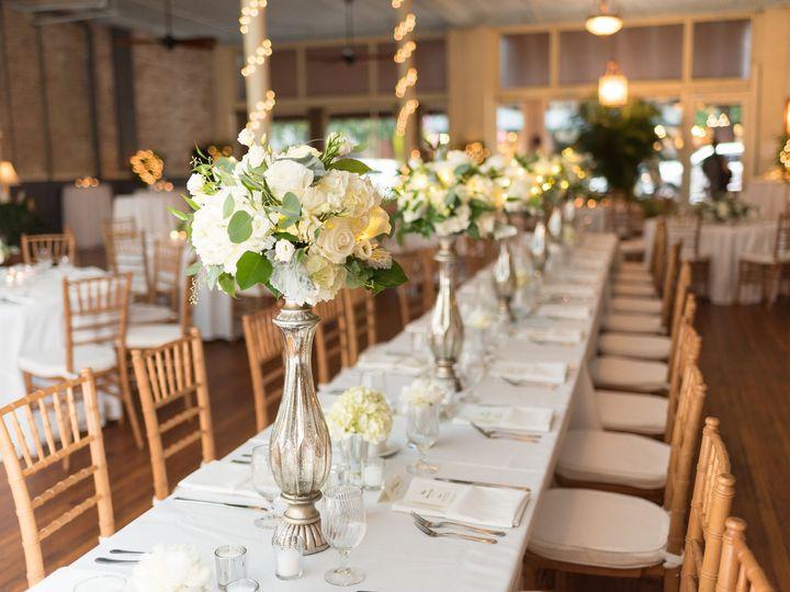 Tmx Dsc 6887 51 962705 1559827153 Asheville, NC wedding planner