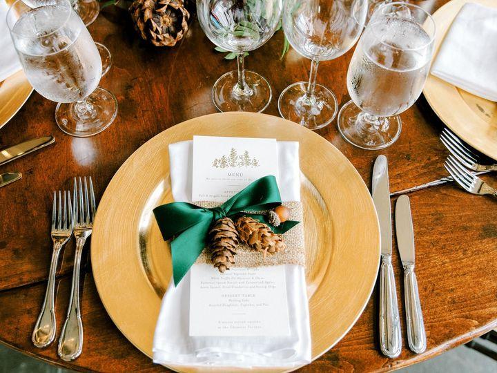 Tmx Old Edwards Inn Wedding 608 51 962705 1559580972 Asheville, NC wedding planner