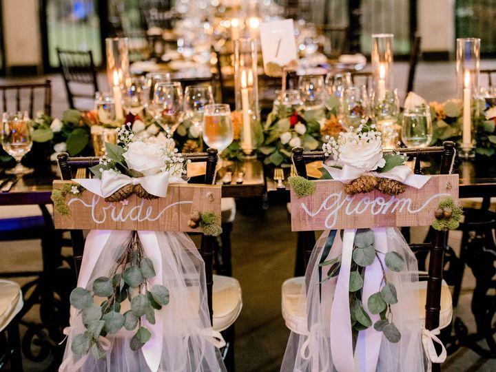 Tmx Old Edwards Inn Wedding 629 51 962705 1559580974 Asheville, NC wedding planner
