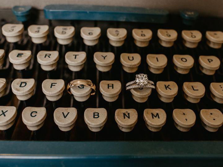 Tmx Bryanjessie 60719 8808wedwire 51 1043705 1566069876 Charlotte, NC wedding photography