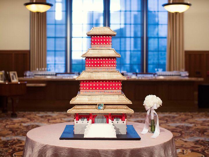 Tmx 04 51 1904705 157867645077884 Garland, TX wedding cake