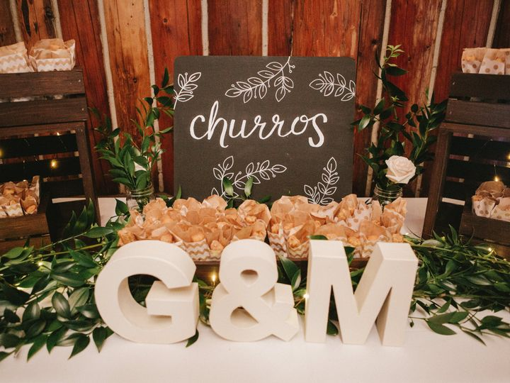 Tmx Mandygustavo 467 Of 712 51 1044905 Puyallup, WA wedding planner