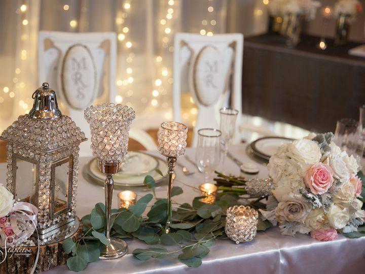 Tmx 0445 51 757905 159401333516787 Bixby, OK wedding planner