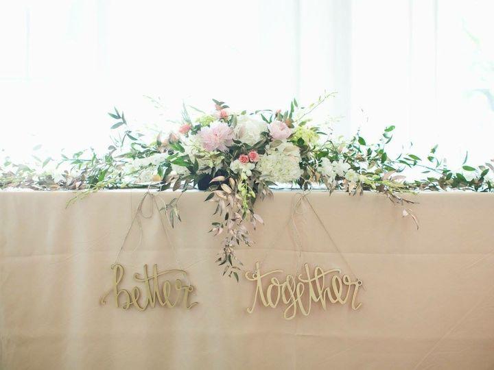 Tmx 45de0a55e7eb1370 Photo 51 757905 159401418191475 Bixby, OK wedding planner