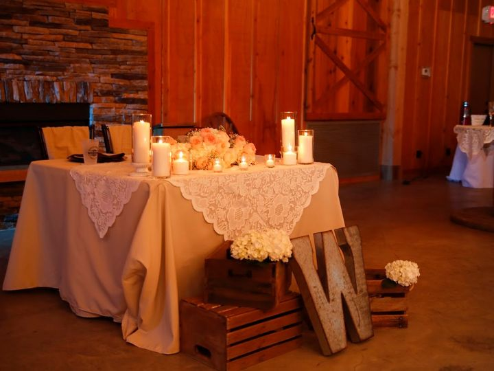 Tmx Webster 891 51 757905 159401571813702 Bixby, OK wedding planner