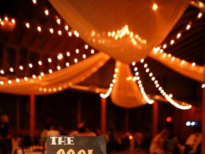 Tmx Webster 919 51 757905 159401549822627 Bixby, OK wedding planner
