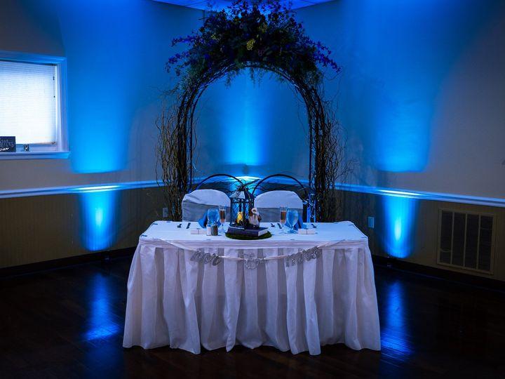 Tmx  Dsc1057 51 551015 Johnstown, PA wedding dj