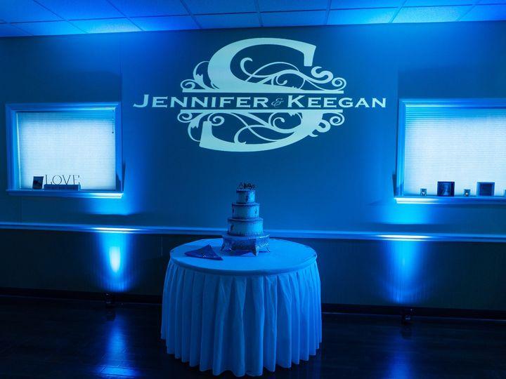 Tmx  Dsc1064 51 551015 Johnstown, PA wedding dj