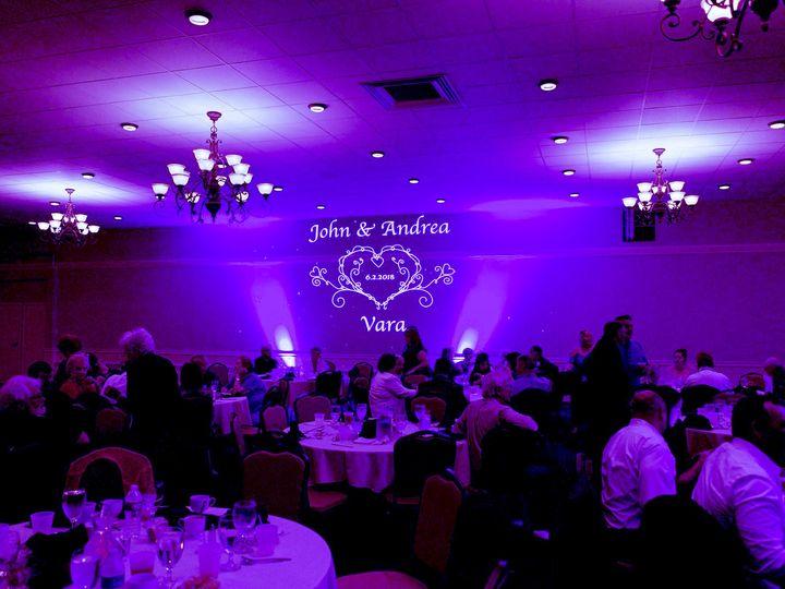 Tmx 34906538 1646710912093701 8664993741112606720 O 51 551015 Johnstown, PA wedding dj