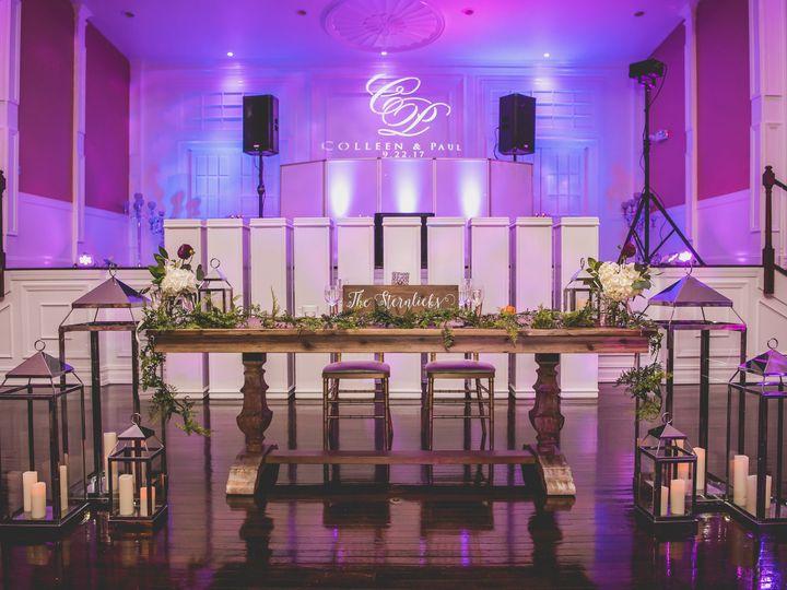 Tmx 1531507225 Bf123bbef7c0f446 1531507222 8b9323fdbc32e93f 1531507224539 7 Sternlieb 0696 Hamilton Township, NJ wedding venue