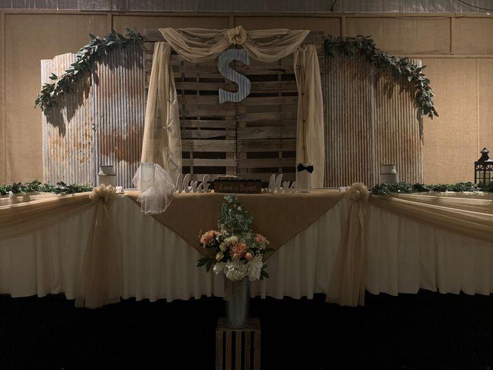 Tmx Storz Wedding 7 51 986015 160375450497527 Houston, MN wedding venue