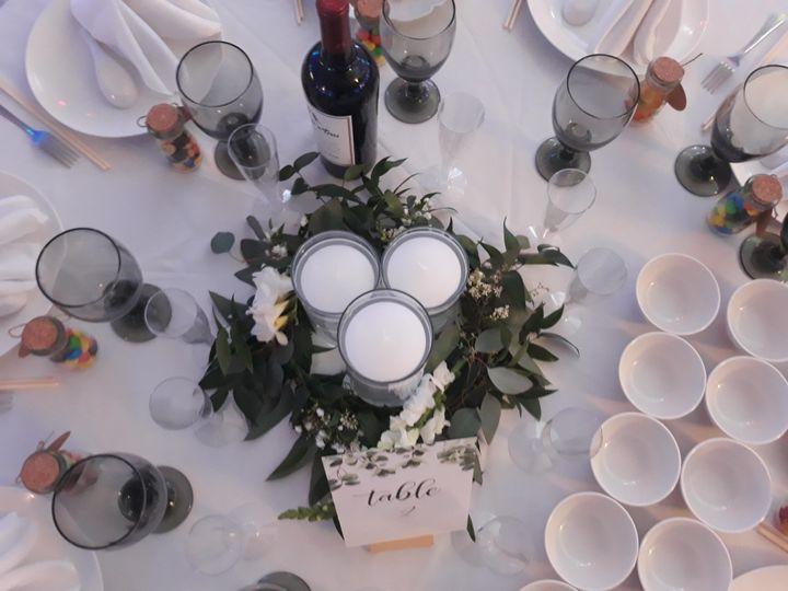 Tmx 20190622 151829 51 1027115 1561591909 Littleton, CO wedding planner