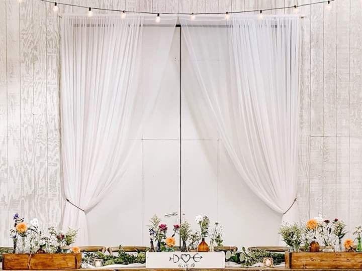 Tmx Fb Img 1560897695990 51 1027115 1561591916 Littleton, CO wedding planner