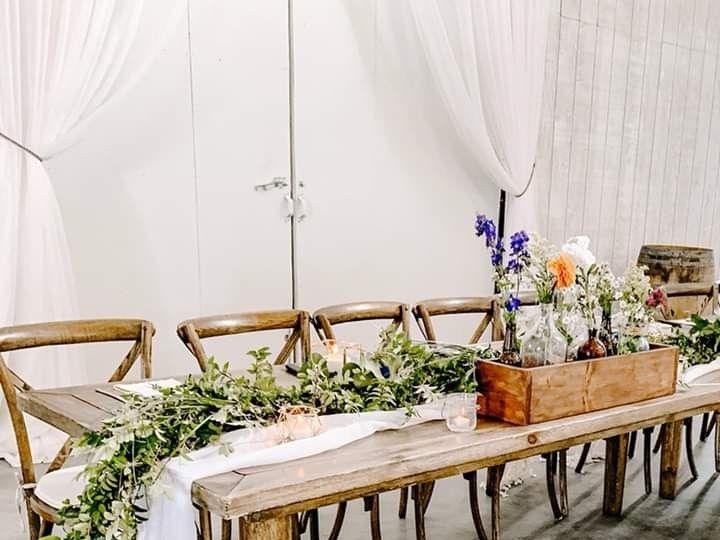 Tmx Fb Img 1560897699102 51 1027115 1561591913 Littleton, CO wedding planner