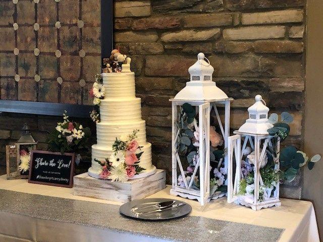 Tmx Img 0155 51 1027115 1563676199 Littleton, CO wedding planner
