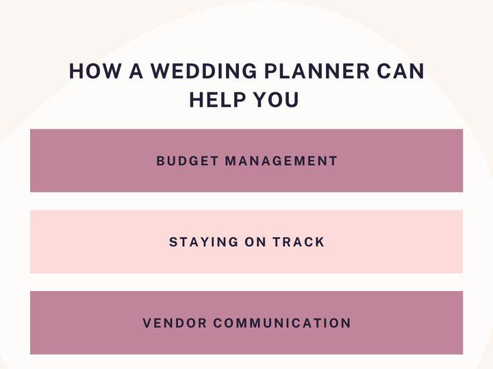 Tmx Minimalist Positive Four Step Process Social Media Post 51 2010315 161462923155964 Ames, IA wedding planner