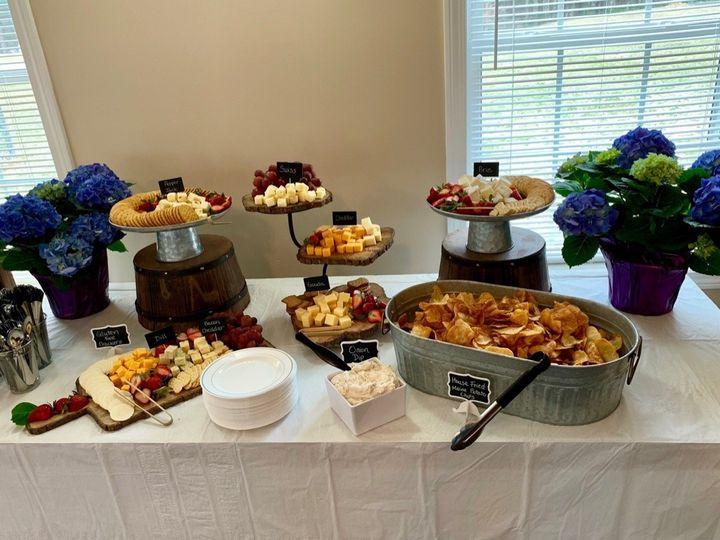 Tmx Unadjustednonraw Thumb Fcf 51 984415 1566255225 Nashua, NH wedding catering