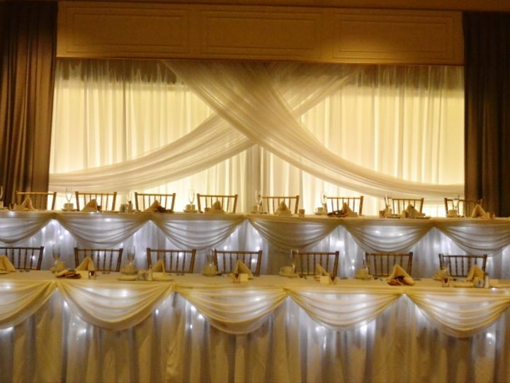 Tmx Ctwotierheadtable 51 10515 Wexford wedding venue