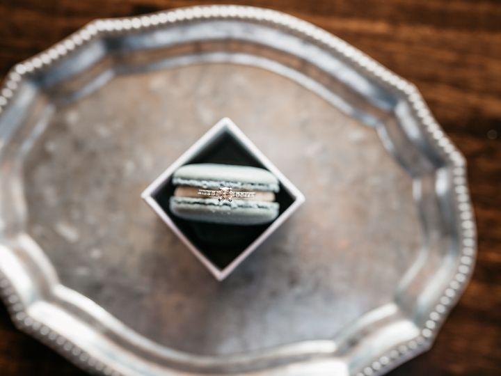 Tmx Details 15 51 1925615 158031928687414 McKinney, TX wedding planner