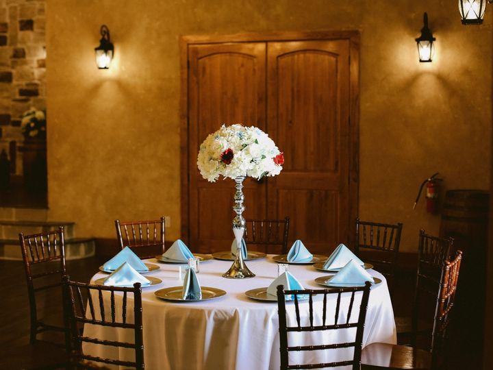 Tmx Details 19 51 1925615 158031928080741 McKinney, TX wedding planner