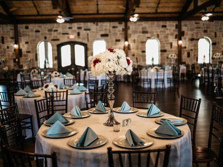 Tmx Details 21 51 1925615 158031928097376 McKinney, TX wedding planner
