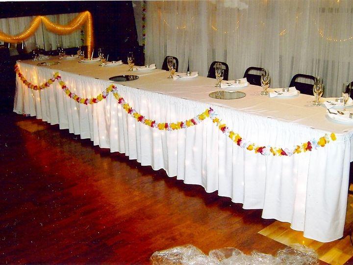 Tmx 1430250156672 Hickoryhall203 Ames, Iowa wedding rental