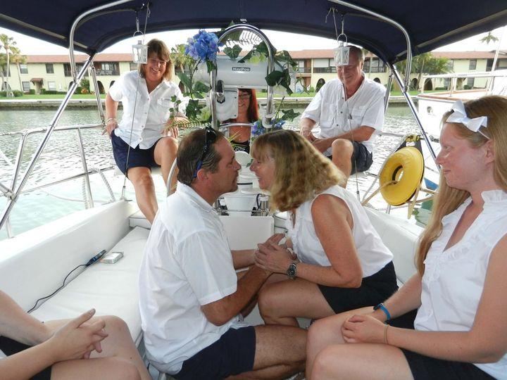 Kissing fish weddings advice kissing fish weddings tips for Renew nc fishing license