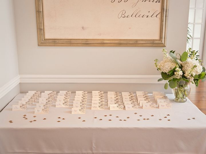 Tmx Yara And Dan Wedding 4949 51 1008815 1568857490 Rockville, MD wedding florist